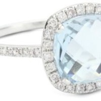 "Suzanne Kalan ""The Classics"" Blue Topaz Ring"