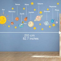 Solar System Stickers - Moon Wall Stickers