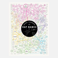 I liked this design on #Fab. Taxonomy Of Rap Names 18x24