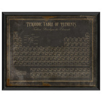 Periodic Table of Elements (Black) - Gilt Home