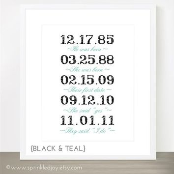 Personalized Important Dates Print