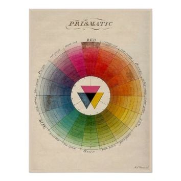 Vintage design print, color wheel, color theory