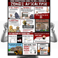 How Everything Goes to Hell During a Zombie Apocalypse Poster - The Oatmeal