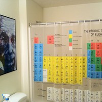 Periodic Table Shower Curtain - EVA vinyl