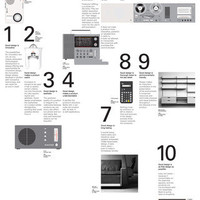 10 Principles for Good Design Poster