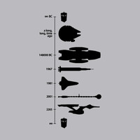 Space Ship Timeline T-Shirt | SnorgTees